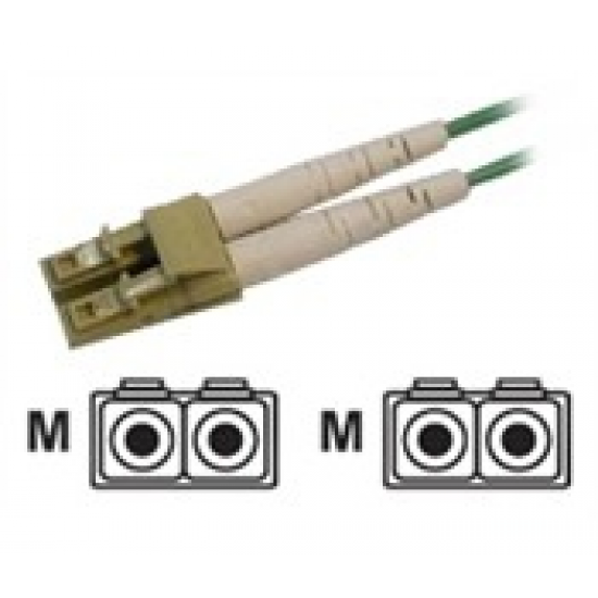 Fujitsu FC MMF 20m, LC/LC Glasfaserkabel